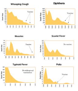 historical_vaccine_graphs